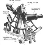 Celestial Navigation – Do you use a GPS or a Sextant?